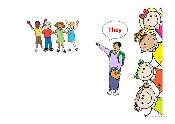 the verb to be + personal pronouns with exercises