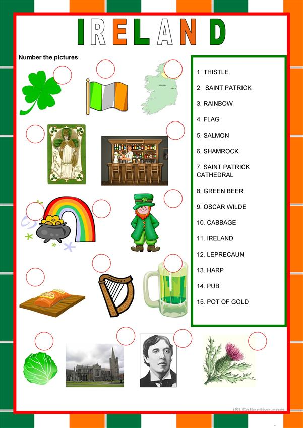 English speaking countries - Ireland
