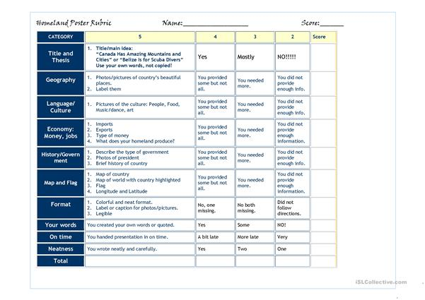 Rubric for ESL HS homeland project