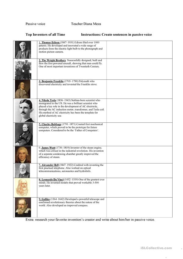 Top inventors and Passive Voice