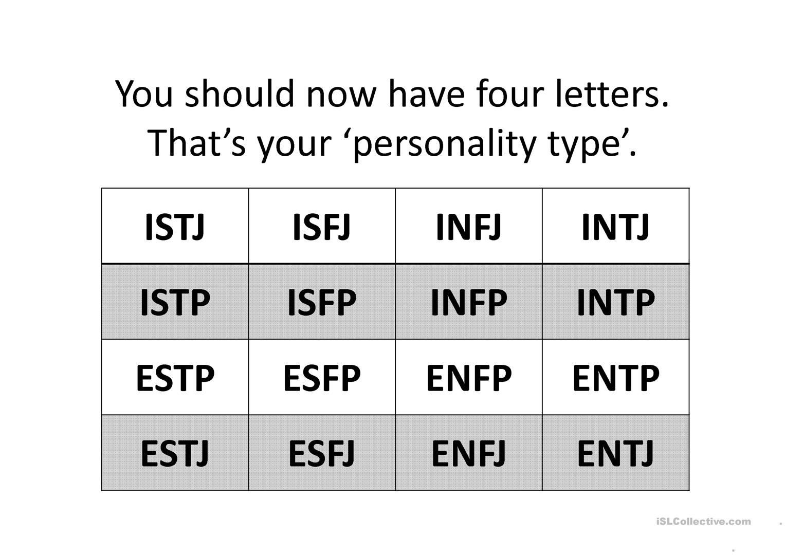 picture regarding Printable Myers Briggs Personality Test identified as Limited Myers Briggs Identity Check - English ESL Powerpoints