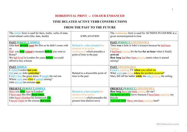 TIME RELATED VERB CONSTRUCTIONS - horizontal