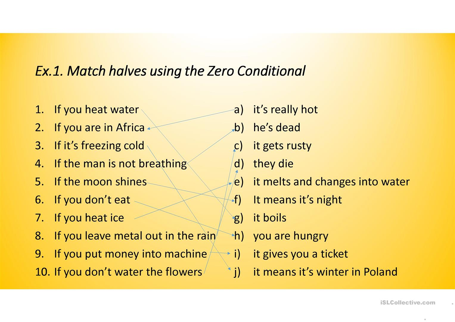 Conditionals Exercises Type Zero First Second Worksheet Free