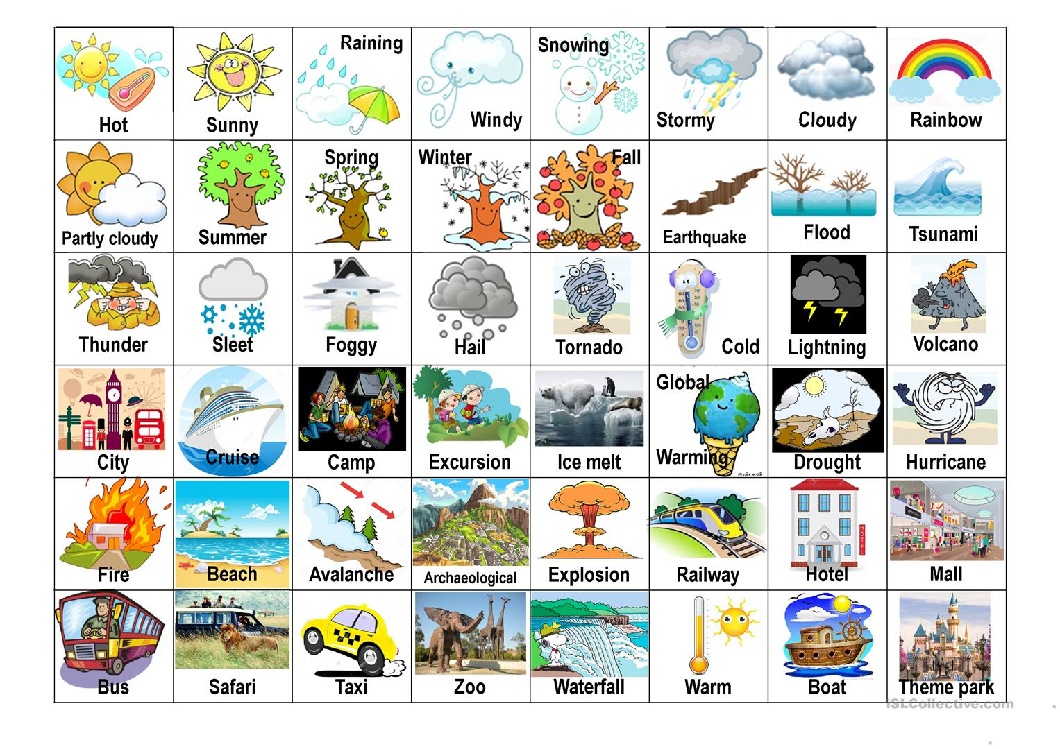 Travel vocabulary and weather forecast - English ESL Powerpoints for  distance learning and physical classrooms
