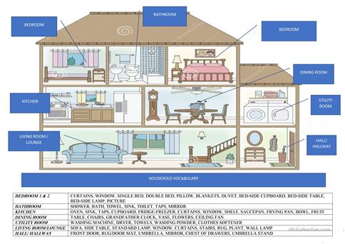 House room names and vocabulary worksheet free esl printable house room names and vocabulary ccuart Choice Image