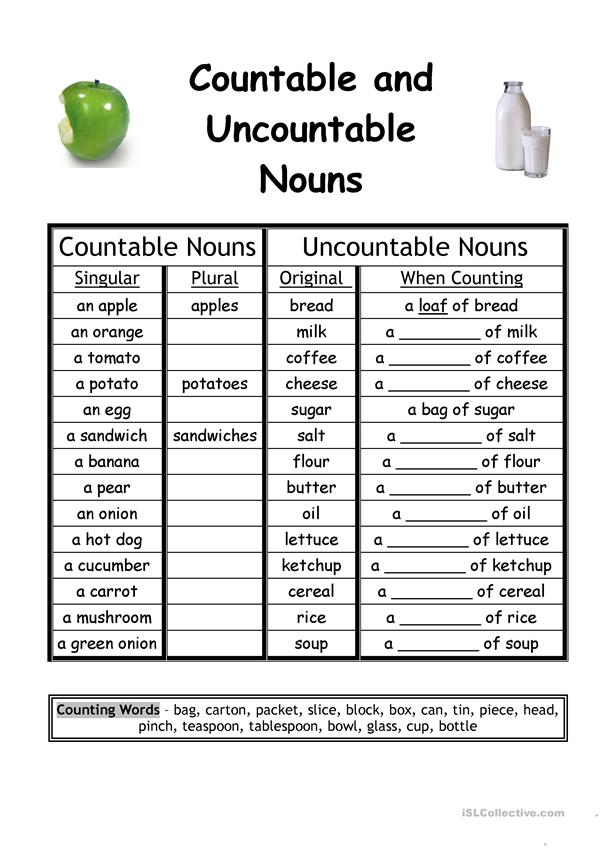 countable-and-uncountable-nouns_99631_1 Teaching Countable And Uncountable Nouns To Young Learners on