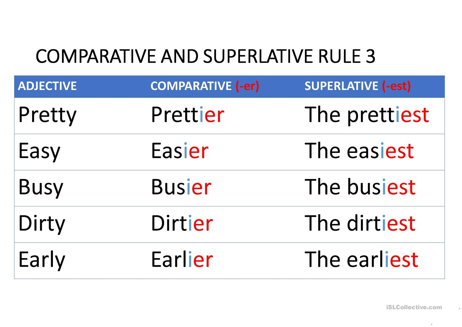 rules of adjectives in english grammar pdf