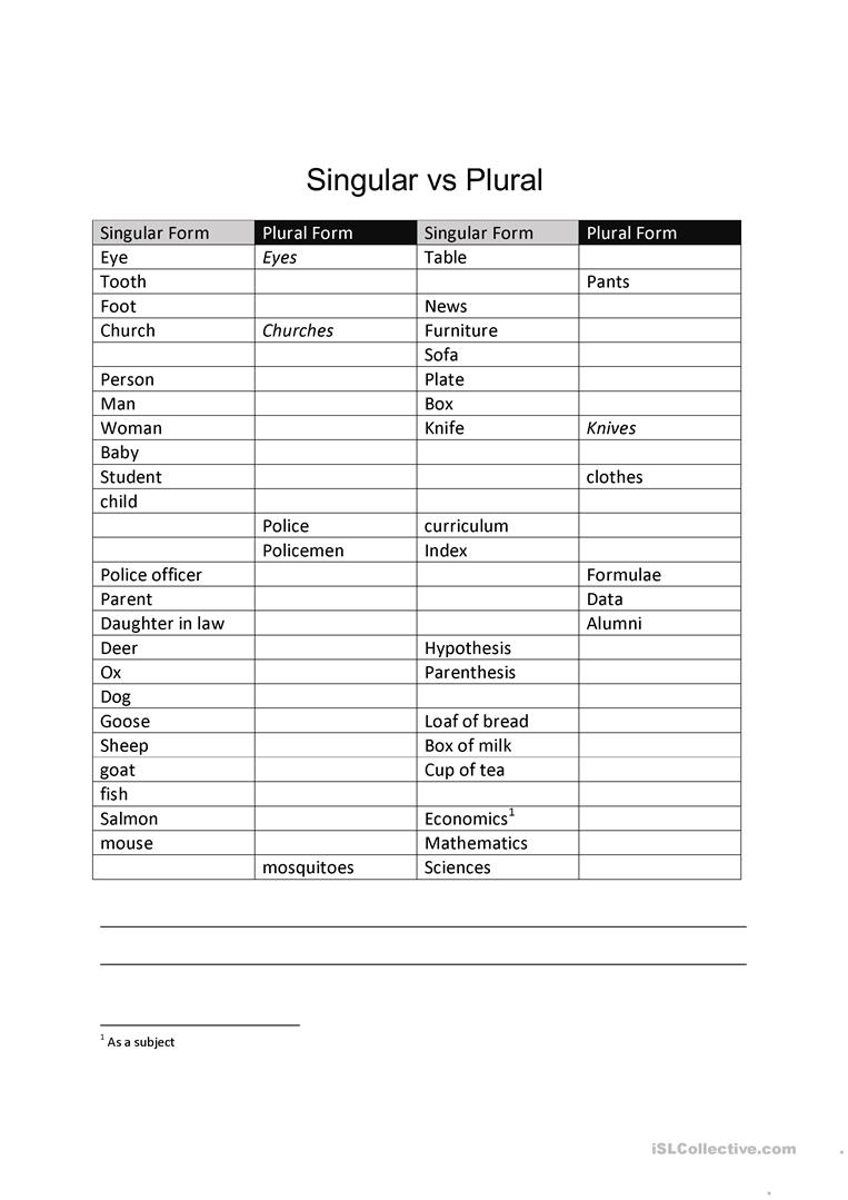 Singular and Plural Nouns Worksheets also Imágenes de Singular And Plural Nouns Worksheets For Grade 3 as well Singular and Plural Nouns Worksheets Awesome Grammar Lesson Singular furthermore Singular And Plural Nouns Worksheets Free For Kindergarten besides Singular Possessive Nouns Worksheets Anchor Charts Plural For Grade besides Free Worksheets Liry   Download and Print Worksheets   Free on also Singular and Plural Nouns Worksheets further Singular plural nouns worksheets furthermore  as well Singular And Plural Nouns Worksheet Grade 6 Worksheets for all additionally  furthermore Singular and Plural Nouns Worksheets besides Singular and Plural Nouns Worksheets also  as well Plural noun worksheet besides Nouns Worksheets   Singular and Plural Nouns Worksheets. on singular and plural nouns worksheets