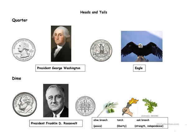 Heads and tails of US coins