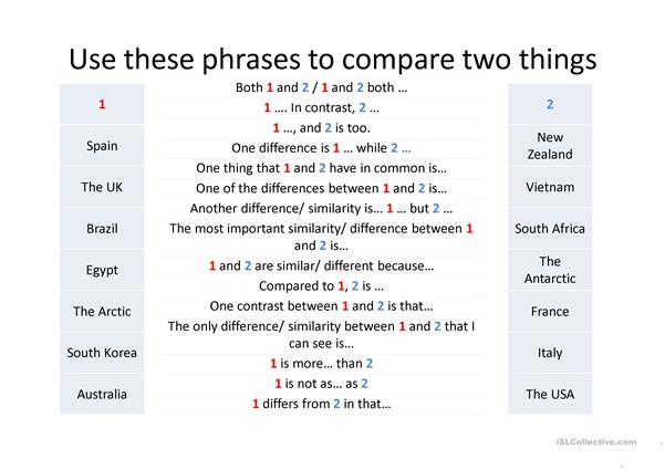 IELTS Speaking part 3 comparing