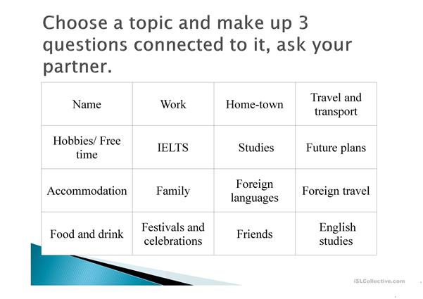 What to expect from IELTS speaking
