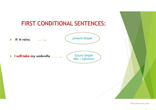 Conditional Type 1 English Esl Powerpoints