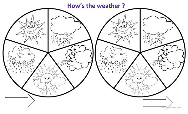HOW´S THE WEATHER? SPINNER