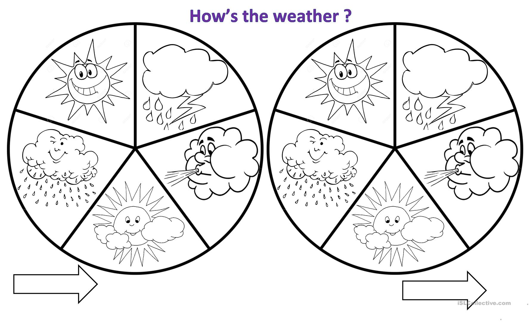 picture about Printable Weather identify HOW´S THE Climate? SPINNER - English ESL Worksheets