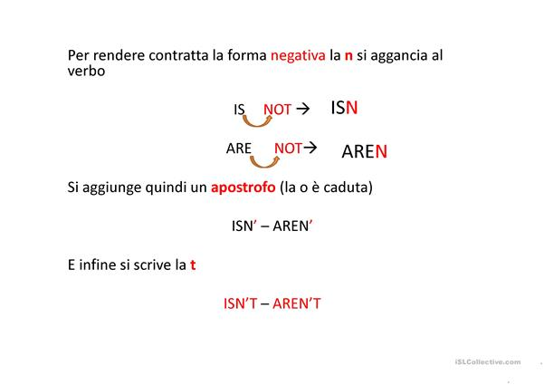 PRESENT SIMPLE - TO BE - ITALIAN VERSION