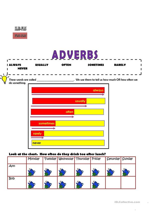 School Subjects & Adverbs of Frequency