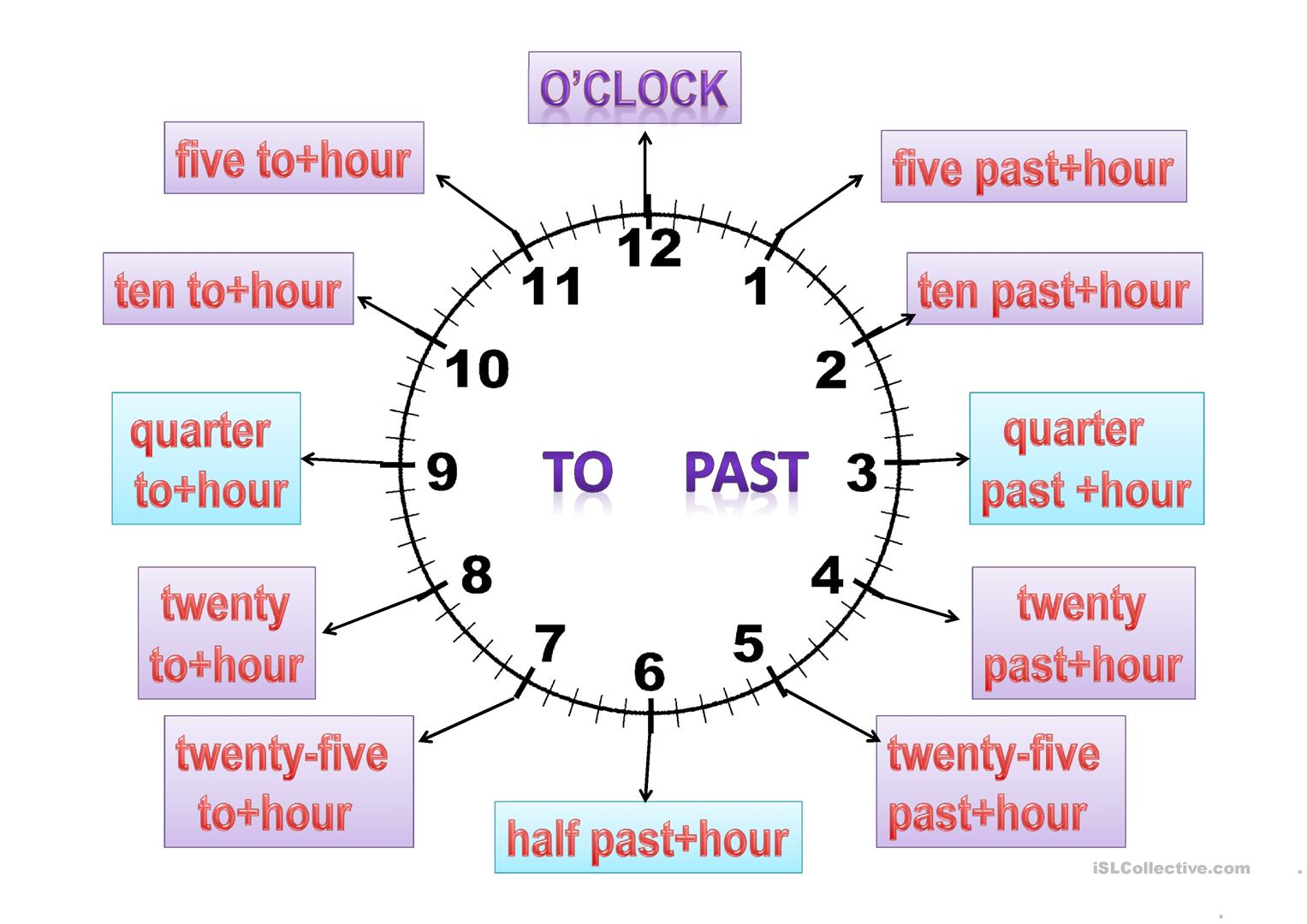 the clock in english worksheet free esl projectable worksheets made by teachers. Black Bedroom Furniture Sets. Home Design Ideas