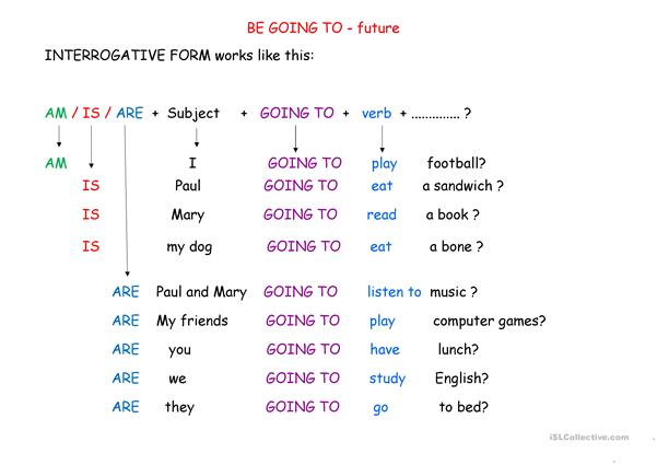 BE GOING TO - INTERROGATIVE FORM
