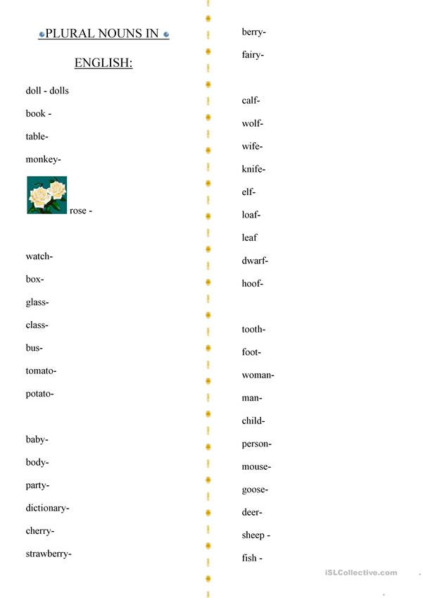 Plural nouns in English