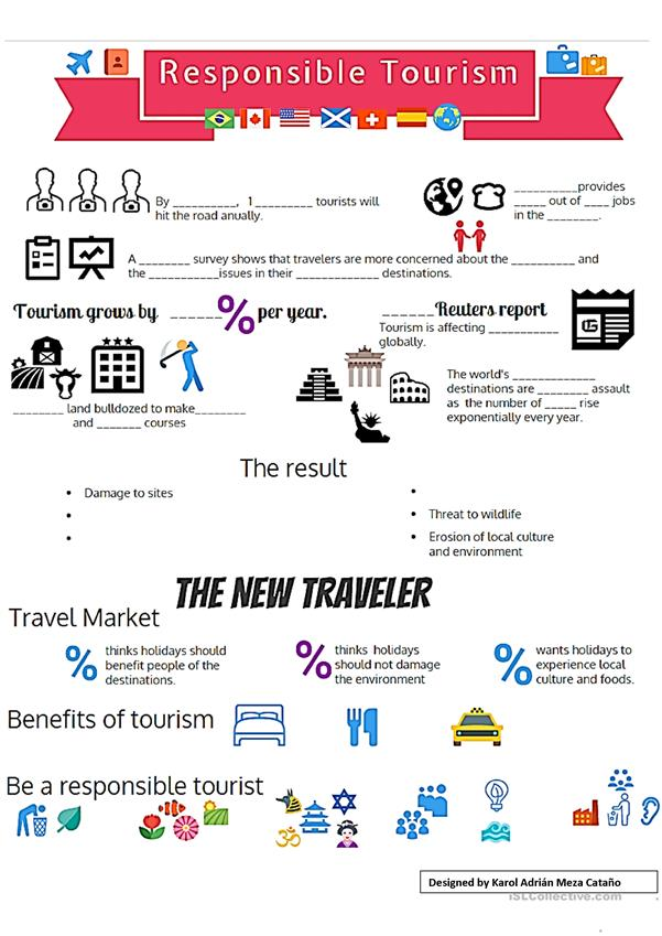Responsible tourism - infographic