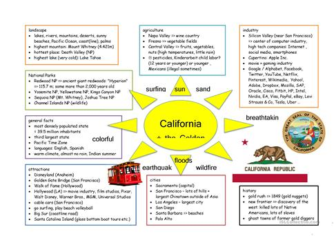California mind map worksheet free esl printable worksheets made california mind map altavistaventures Image collections