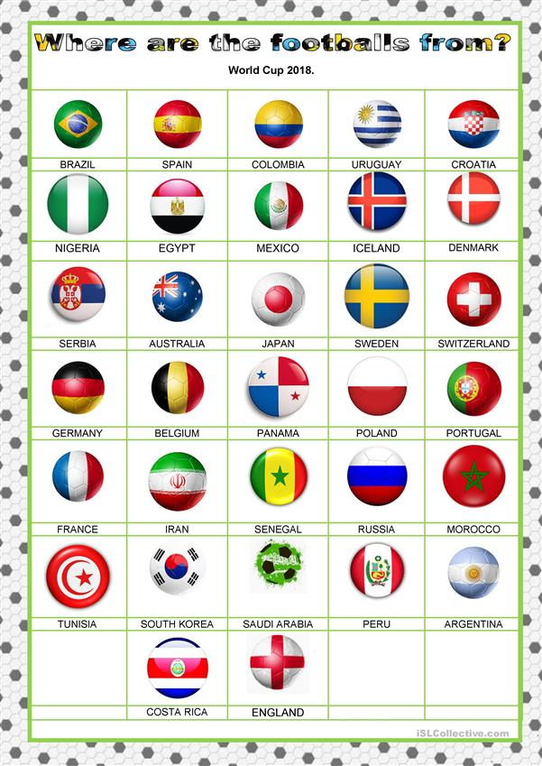 Where are the footballs from? - Countries