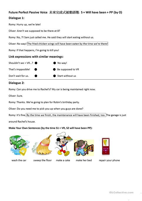 Passive Voice Future Perfect Dialogues And Practice Worksheet
