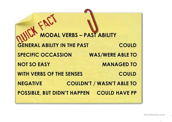 ABC'S OF PAST ABILITY