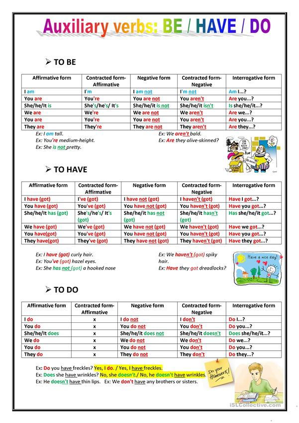 Auxiliary verbs be/ have/ do