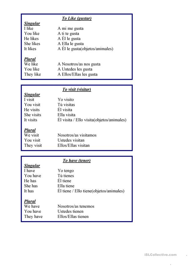 Personal Questions Chart - Do/What/When - Spa/Eng Conjugation