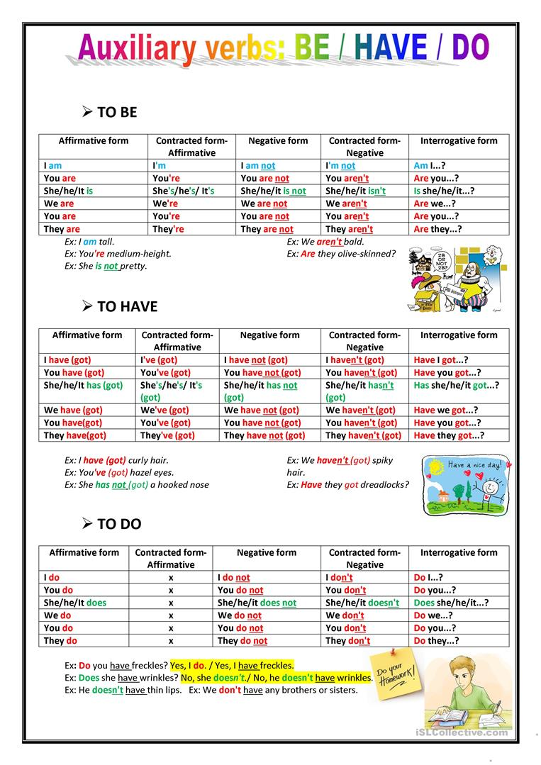 Auxiliary verbs be/ have/ do worksheet - Free ESL printable ...