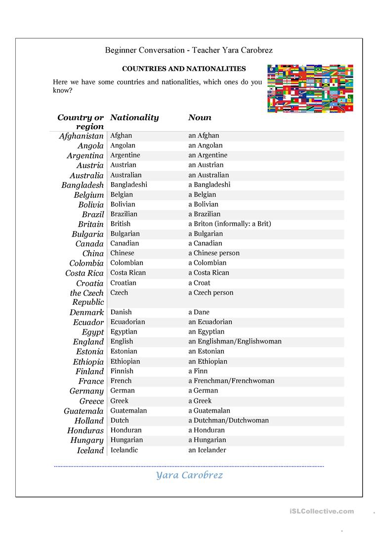 Countries, nationalities, personal information, numbers, classroom ...