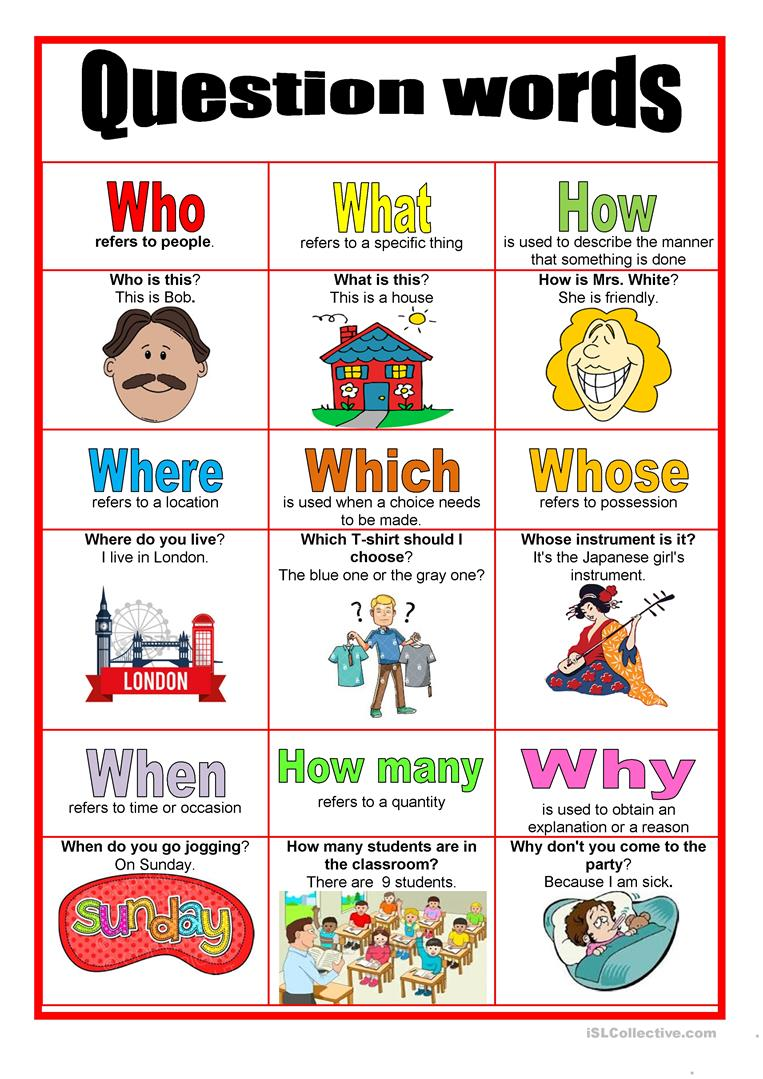 Picture dictionary - Question words - English ESL Worksheets