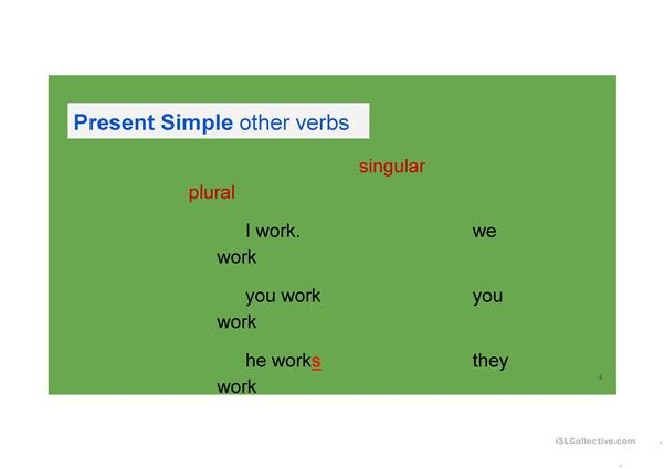 Revision of present tenses, present simple