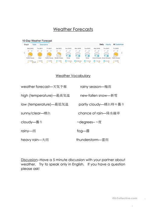 picture about Printable Weather Forecast referred to as Climate Forecasts worksheet - Absolutely free ESL printable worksheets