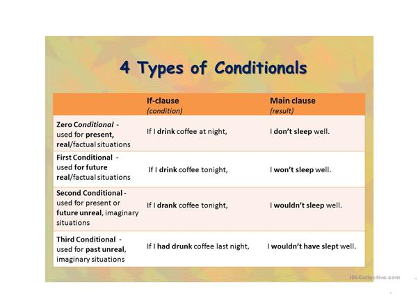 Types of conditionals and their use