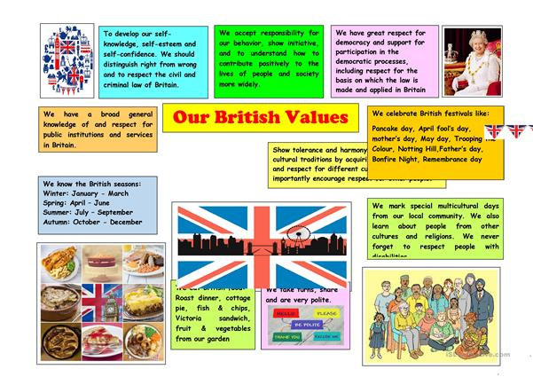 Our British Values