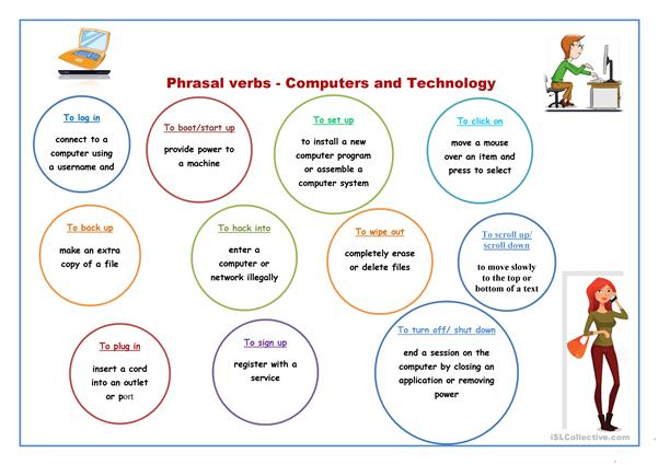 Phrasal verbs - Computers and Technology