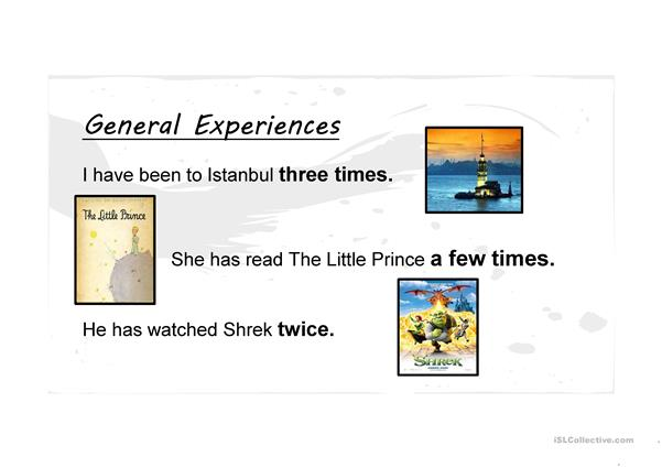 Present Perfect Tense for Primary - Presentation