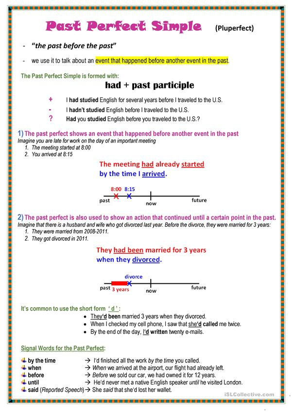 Past Perfect Simple - THE RULES (all on one page)