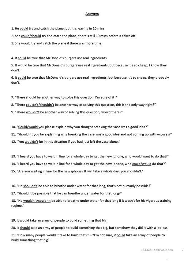 Could, Would Or Should? - English ESL Worksheets For Distance Learning And  Physical Classrooms