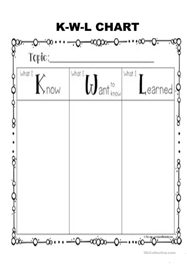 picture relating to Kwl Chart Printable identify KWL chart - English ESL Worksheets