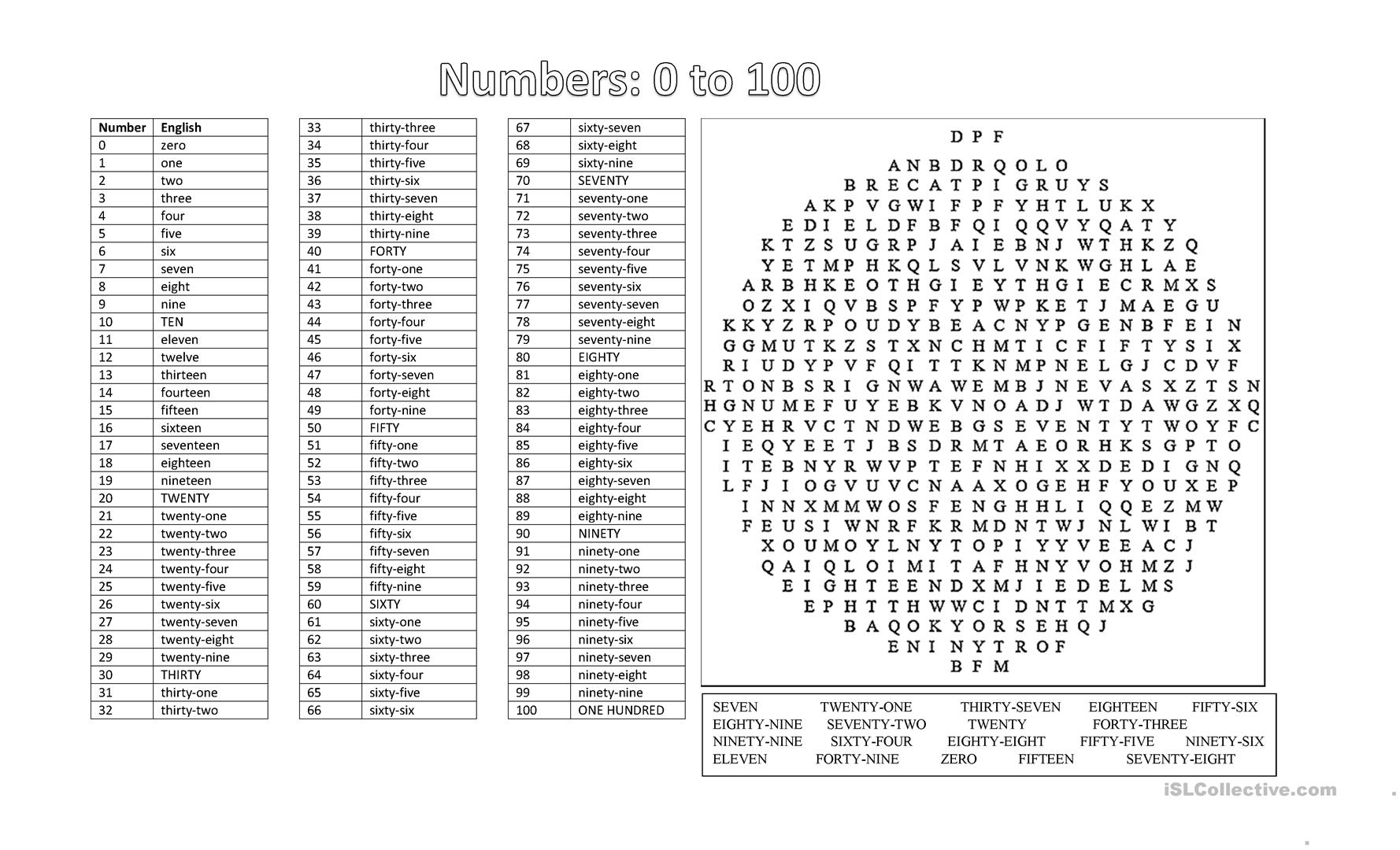 image about 100 Word Word Search Printable called Figures 0 in the direction of 100 + Term glance - English ESL Worksheets