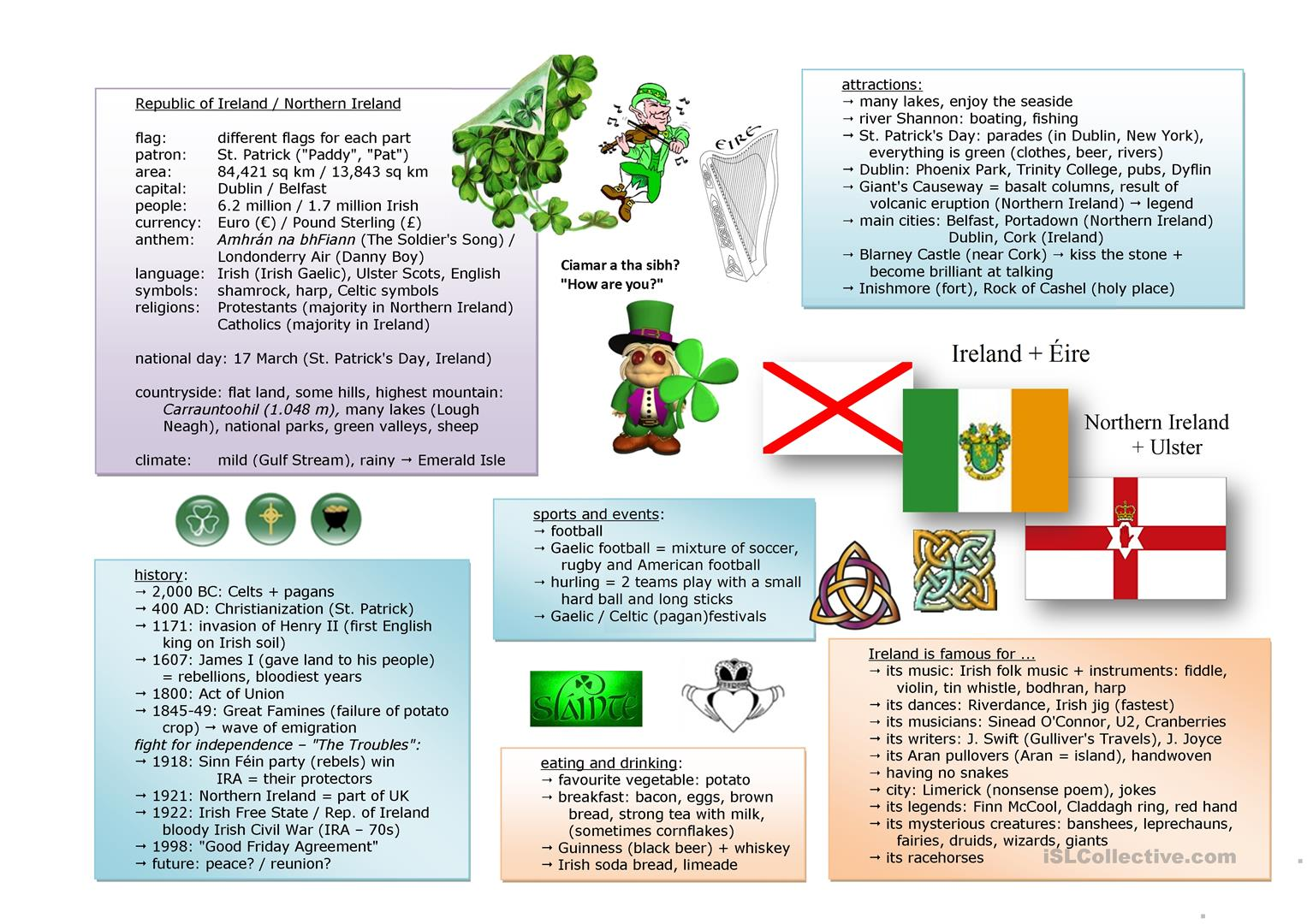 mind map Ireland - English ESL Worksheets  Ad Map Of British Isles on map of iceland, map of iberian peninsula, map of united kingdom, map of wales, map of britain, map of europe, map of scotland, map of london, map of czech republic, map of france, map of haiti, map of germany, map of england, map of norway, map of british columbia, map of middle east, map of china, map of carpathian mountains, map of north carolina, map of south america,