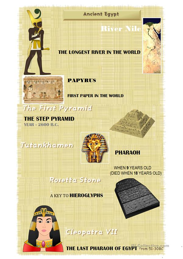 Ancient Egypt for beginners - basic pictionary (2 pages)
