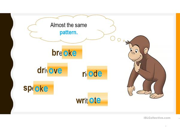 Preposition In Learn In Marathi All Complate: English ESL Powerpoints