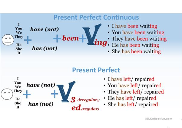 Present Perfect or Present Perfect Continuous