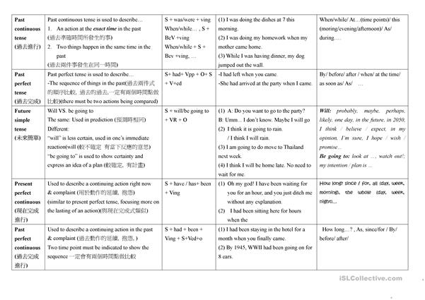 All tenses reviews