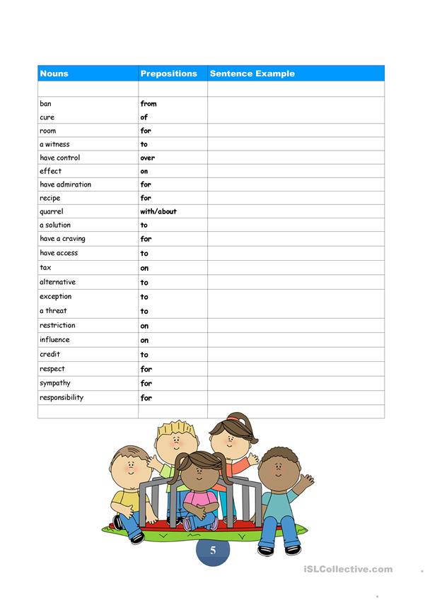 Advanced Preposition & Phrasal Verb List for Sentence Writing