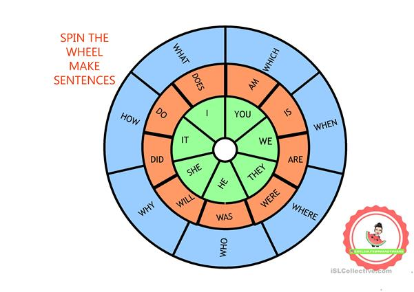 Spin the wheel and make sentences